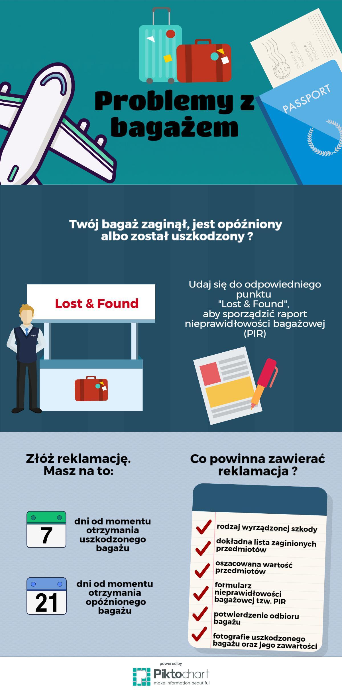 Lotniskowe problemy z bagażem infografika